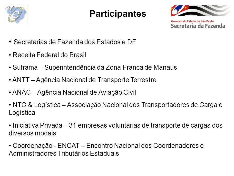 Secretarias de Fazenda dos Estados e DF Receita Federal do Brasil Suframa – Superintendência da Zona Franca de Manaus ANTT – Agência Nacional de Trans