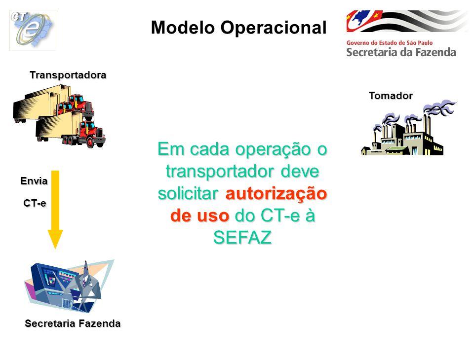 Secretaria Fazenda Tomador Em cada operação o transportador deve solicitar autorização de uso do CT-e à SEFAZ Envia CT-e CT-eTransportadora Modelo Ope