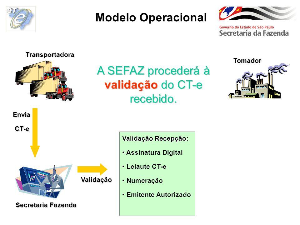 Secretaria Fazenda Tomador A SEFAZ procederá à validação do CT-e recebido. Envia CT-e CT-e Validação Recepção: Assinatura Digital Leiaute CT-e Numeraç