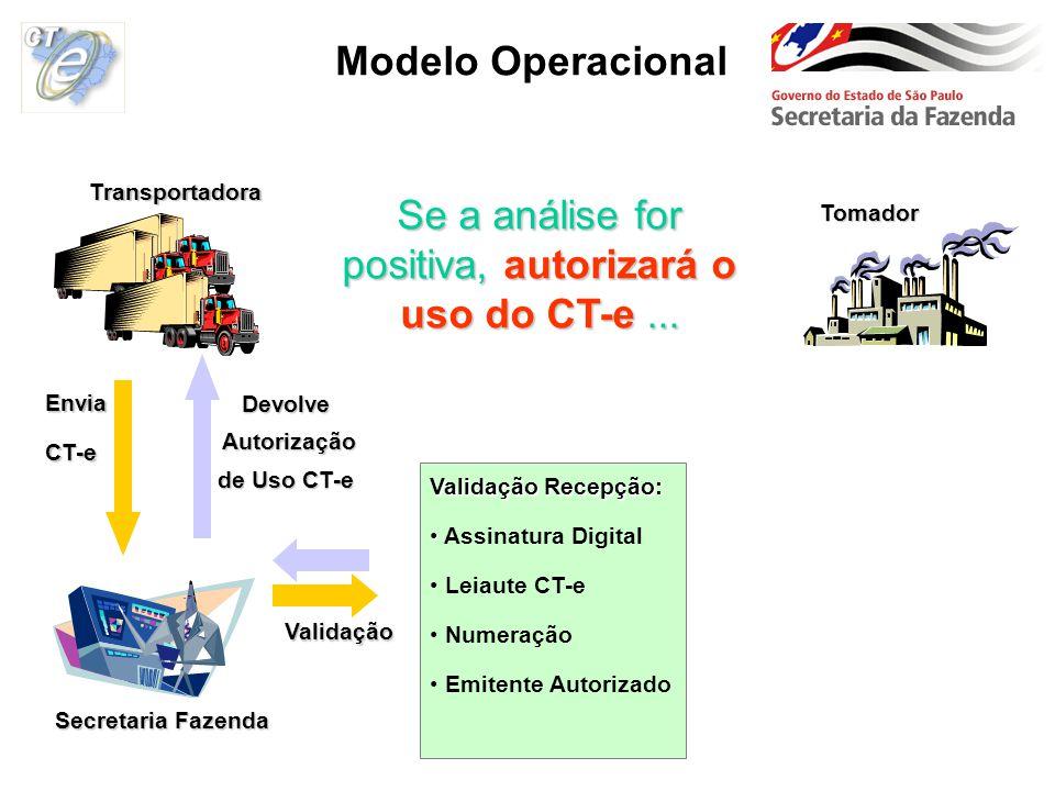 Secretaria Fazenda Tomador Se a análise for positiva, autorizará o uso do CT-e... EnviaCT-e Validação Recepção: Assinatura Digital Leiaute CT-e Numera