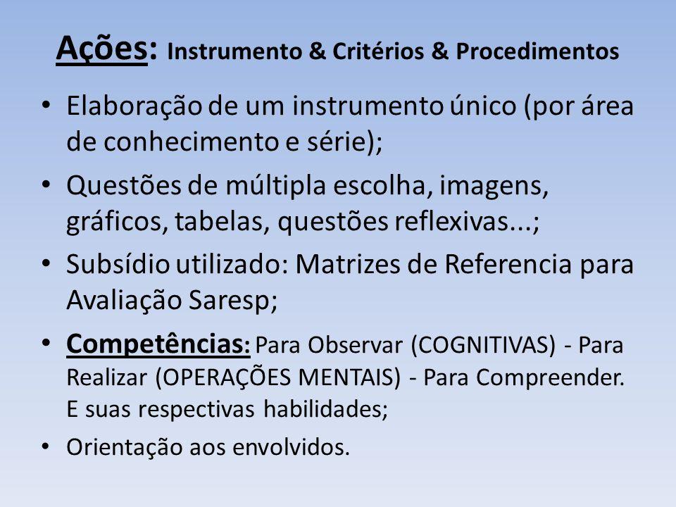 Ações: Instrumento & Critérios & Procedimentos Elaboração de um instrumento único (por área de conhecimento e série); Questões de múltipla escolha, im