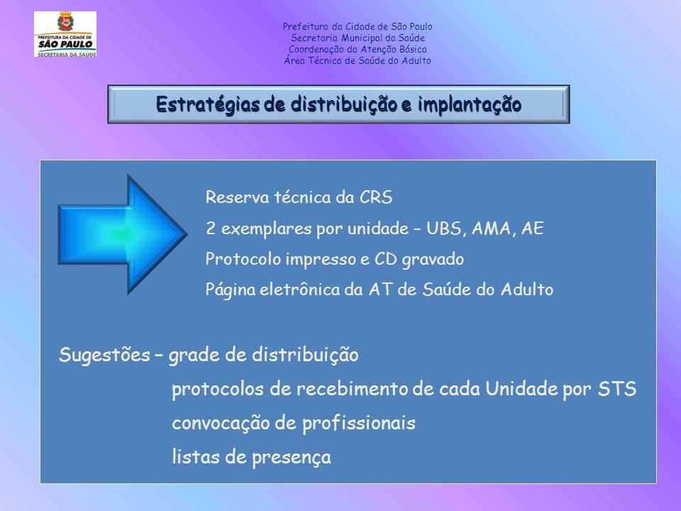 Estratégias de distribuição e implantação Reserva técnica da CRS 2 exemplares por unidade – UBS, AMA, AE Protocolo impresso e CD gravado Página eletrô