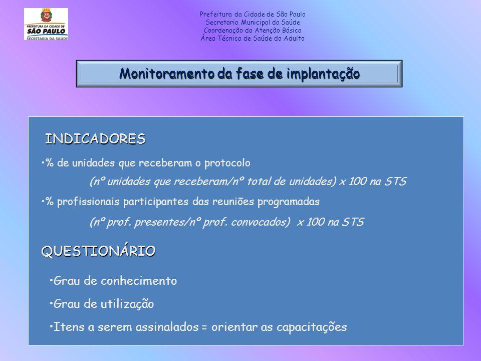 Monitoramento da fase de implantação INDICADORES % de unidades que receberam o protocolo (nº unidades que receberam/nº total de unidades) x 100 na STS