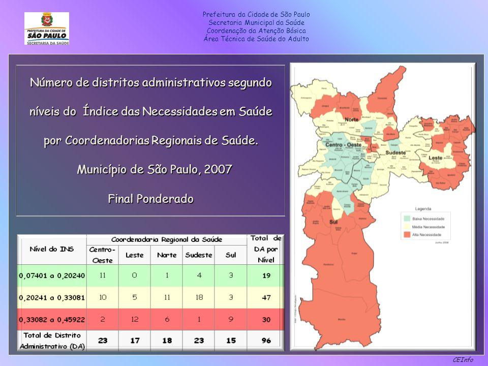 Descentralização AB como eixo articulador da atenção atenção integral à saúde – rede de serviços e trabalho interdisciplinar especificidade das situações de risco Capacitação da rede básica na especificidade das situações de risco (IPVS e INS) (IPVS e INS) Monitoramento e avaliação Educação em saúde Prefeitura da Cidade de São Paulo Secretaria Municipal da Saúde Coordenação da Atenção Básica Área Técnica de Saúde do Adulto Diretrizes – Portaria SMS.G 1151/2008