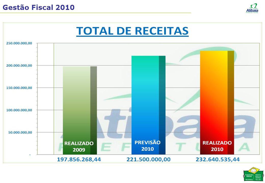 RECEITA CORRENTE LÍQUIDA EXERCÍCIO/2010