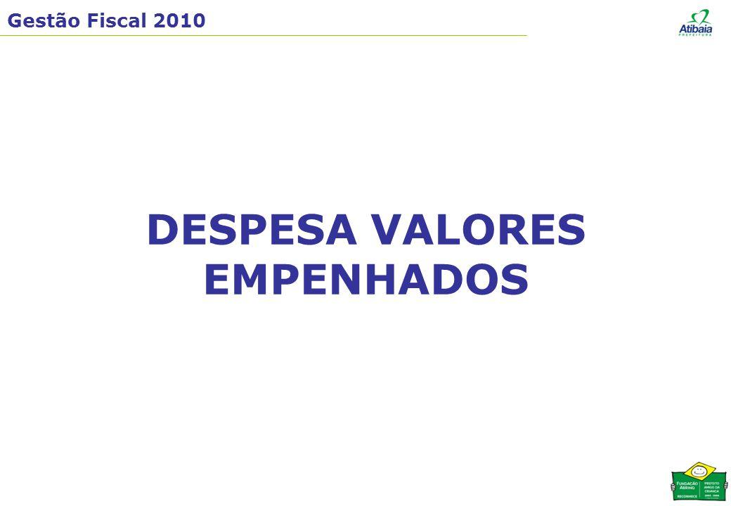 Gestão Fiscal 2010 DESPESA VALORES EMPENHADOS