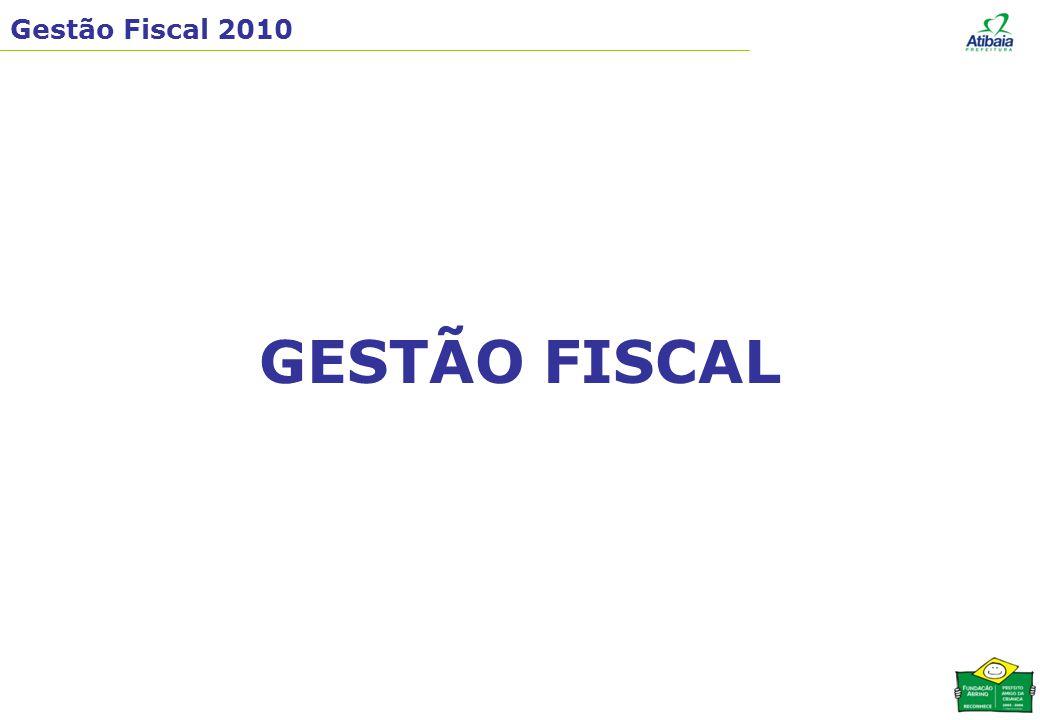Gestão Fiscal 2010 GESTÃO FISCAL