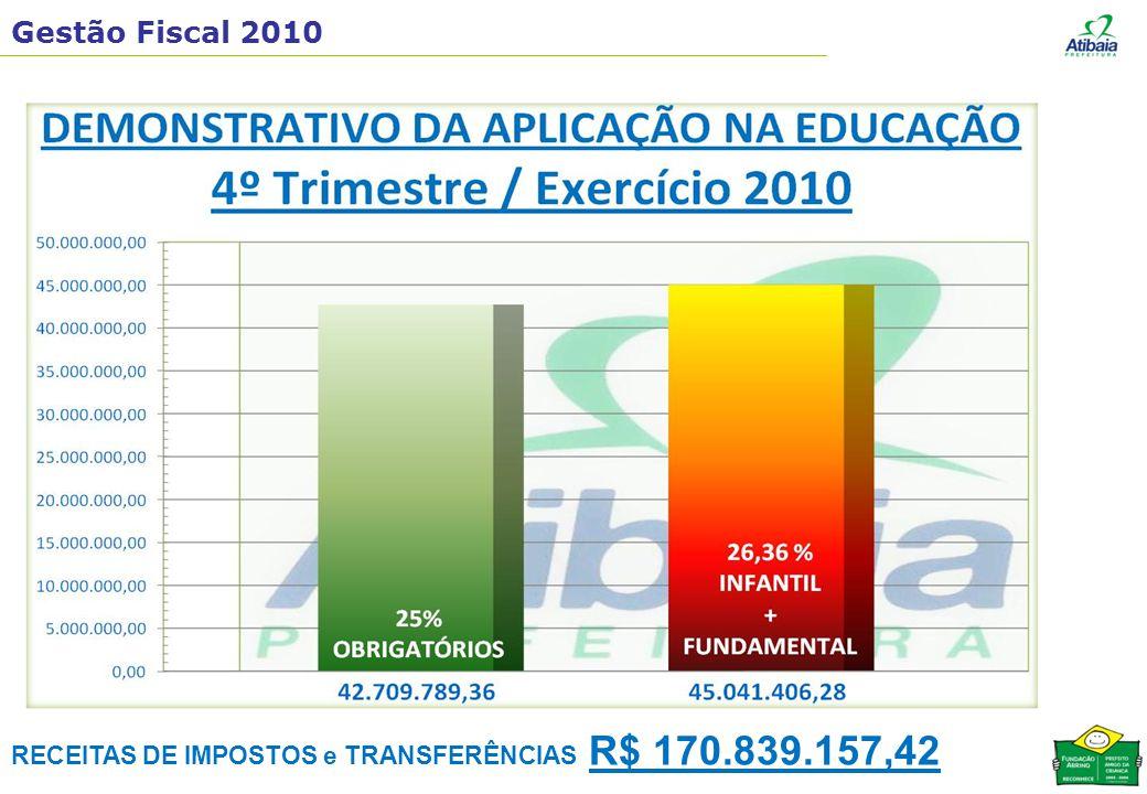 Gestão Fiscal 2010 RECEITAS DE IMPOSTOS e TRANSFERÊNCIAS R$ 170.839.157,42