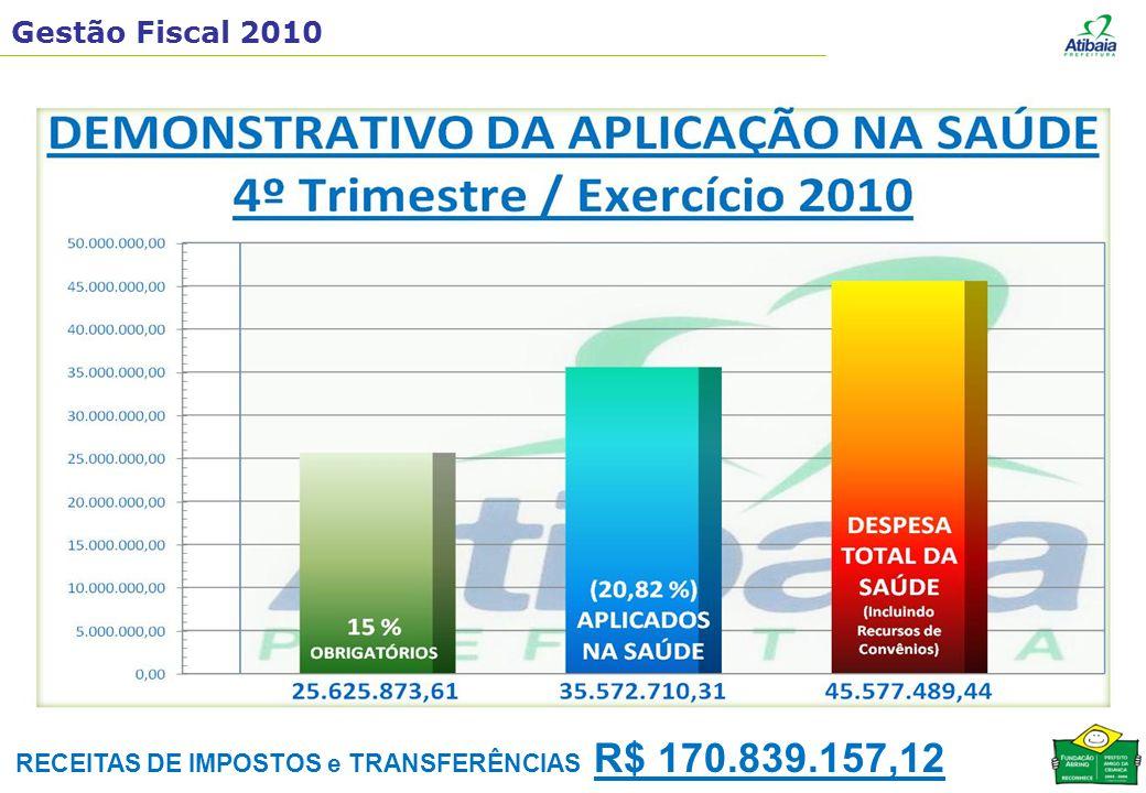 RECEITAS DE IMPOSTOS e TRANSFERÊNCIAS R$ 170.839.157,12