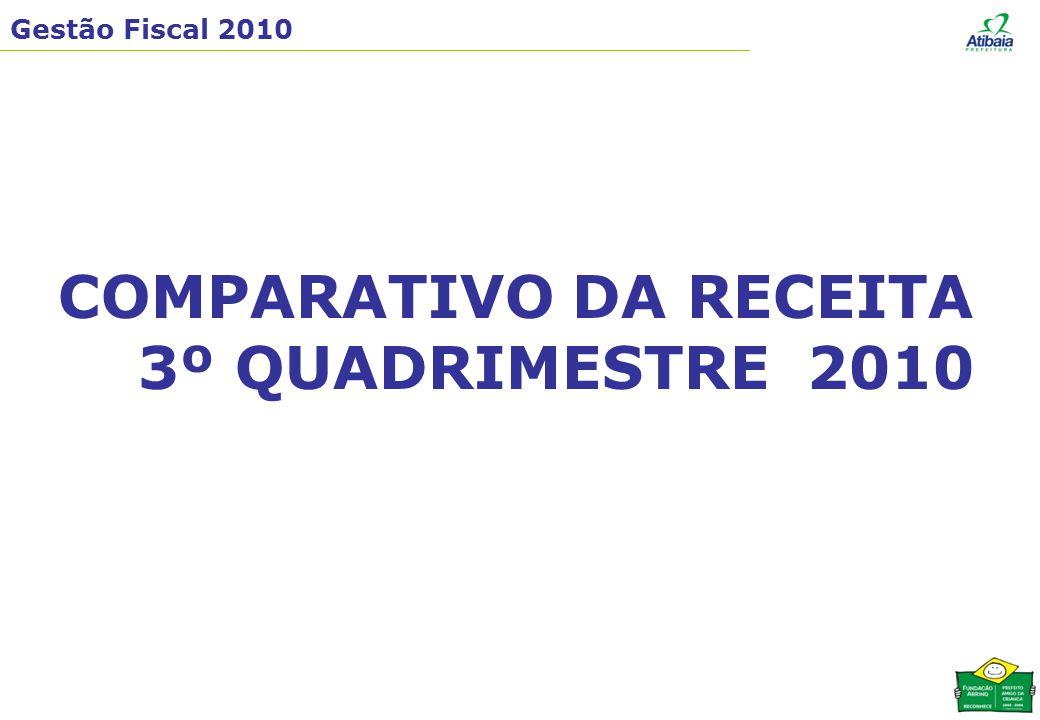 COMPARATIVO DA RECEITA 3º QUADRIMESTRE 2010