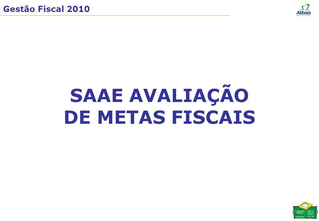 Gestão Fiscal 2010 SAAE AVALIAÇÃO DE METAS FISCAIS