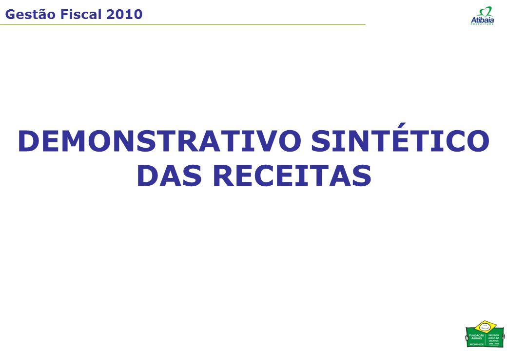 Gestão Fiscal 2010 DEMONSTRATIVO SINTÉTICO DAS RECEITAS