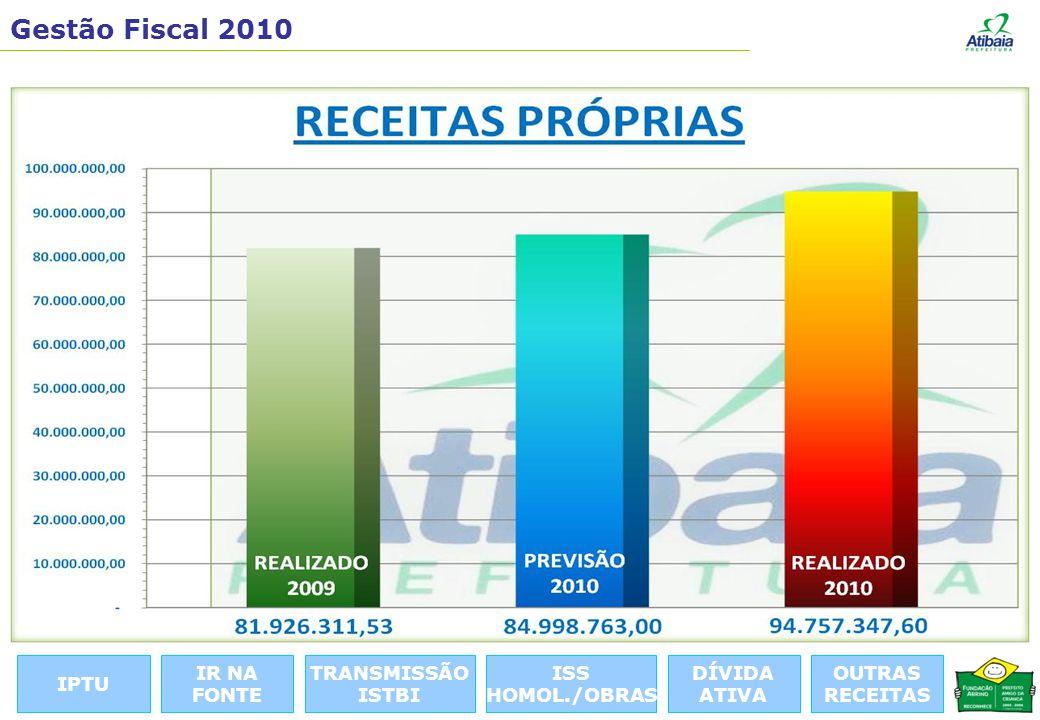 Gestão Fiscal 2010 TRANSMISSÃO ISTBI ISS HOMOL./OBRAS DÍVIDA ATIVA OUTRAS RECEITAS IR NA FONTE IPTU