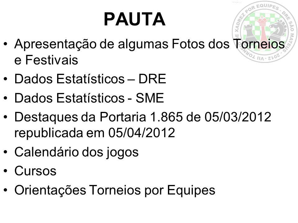 DESTAQUES DA PORTARIA 1.865, de 05 de Março de 2012 REPUBLICADO EM 05/04/2012 Pgs 20 e 21 POR CONTER INCORREÇÕES.