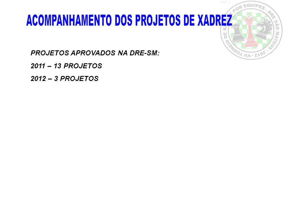 PROJETOS APROVADOS NA DRE-SM: 2011 – 13 PROJETOS 2012 – 3 PROJETOS