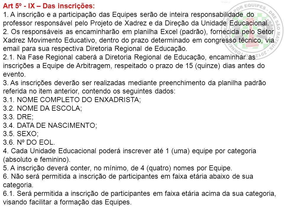 Art 5º - IX – Das inscrições: 1. A inscrição e a participação das Equipes serão de inteira responsabilidade do professor responsável pelo Projeto de X