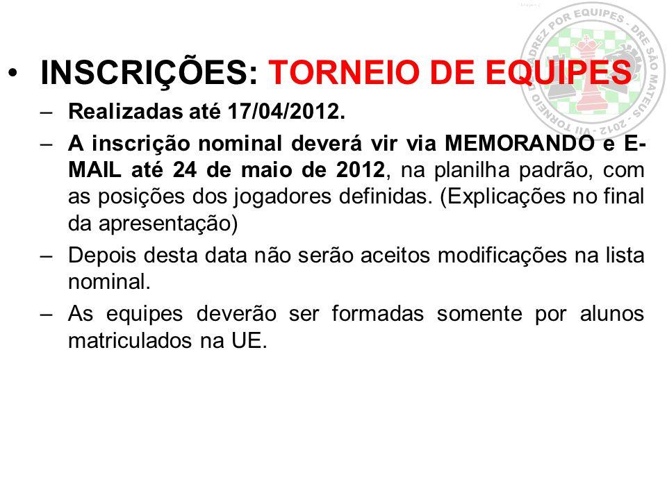 INSCRIÇÕES: TORNEIO DE EQUIPES –Realizadas até 17/04/2012. –A inscrição nominal deverá vir via MEMORANDO e E- MAIL até 24 de maio de 2012, na planilha