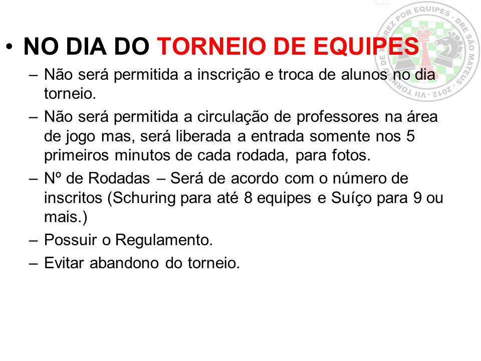 NO DIA DO TORNEIO DE EQUIPES –Não será permitida a inscrição e troca de alunos no dia torneio. –Não será permitida a circulação de professores na área