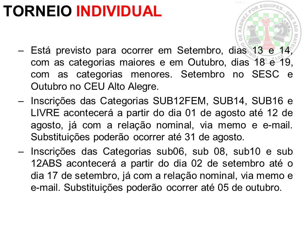 TORNEIO INDIVIDUAL –Está previsto para ocorrer em Setembro, dias 13 e 14, com as categorias maiores e em Outubro, dias 18 e 19, com as categorias meno