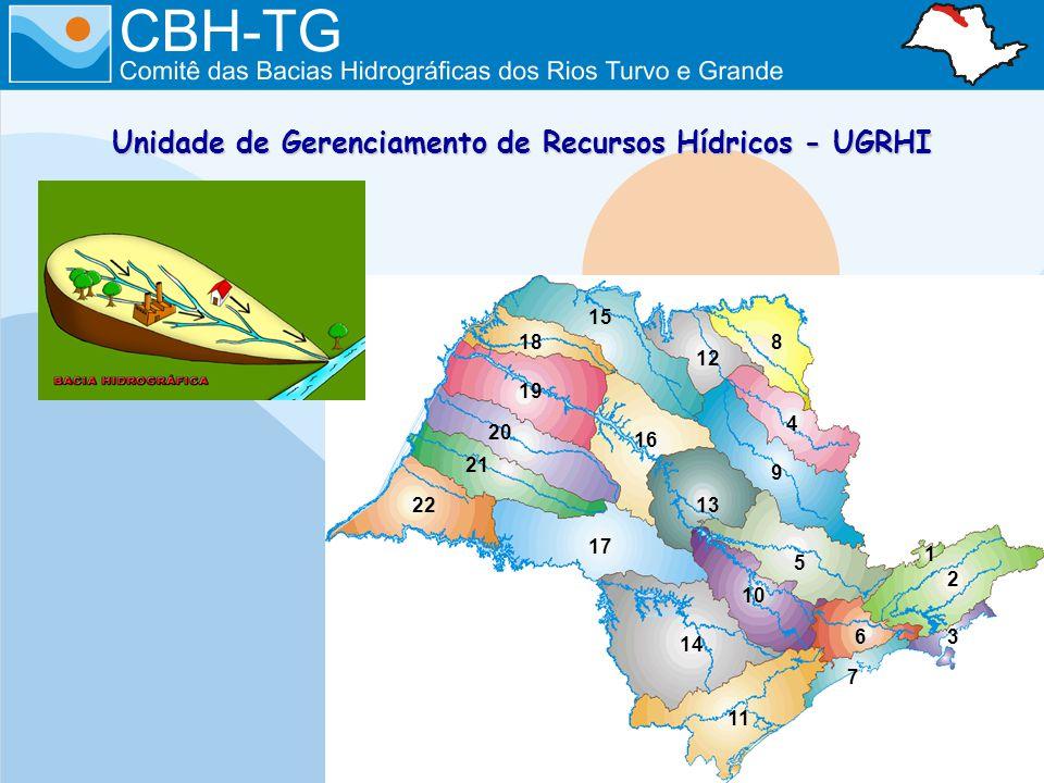 22 21 20 19 18 15 17 16 12 8 13 9 4 14 11 10 5 6 2 7 3 1 Unidade de Gerenciamento de Recursos Hídricos - UGRHI