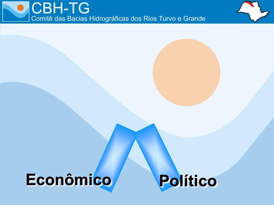 EconômicoEconômico PolíticoPolítico