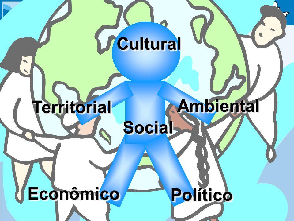 CulturalCultural EconômicoEconômico SocialSocial TerritorialTerritorial AmbientalAmbiental PolíticoPolítico