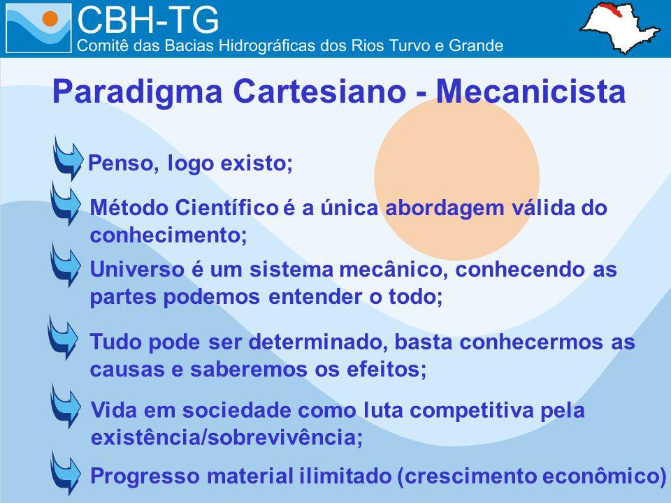 Paradigma Cartesiano - Mecanicista Penso, logo existo; Método Científico é a única abordagem válida do conhecimento; Universo é um sistema mecânico, conhecendo as partes podemos entender o todo; Tudo pode ser determinado, basta conhecermos as causas e saberemos os efeitos; Vida em sociedade como luta competitiva pela existência/sobrevivência; Progresso material ilimitado (crescimento econômico)