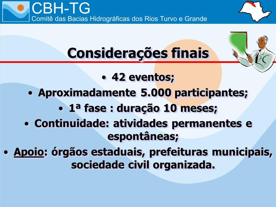 42 eventos;42 eventos; Aproximadamente 5.000 participantes;Aproximadamente 5.000 participantes; 1ª fase : duração 10 meses;1ª fase : duração 10 meses;
