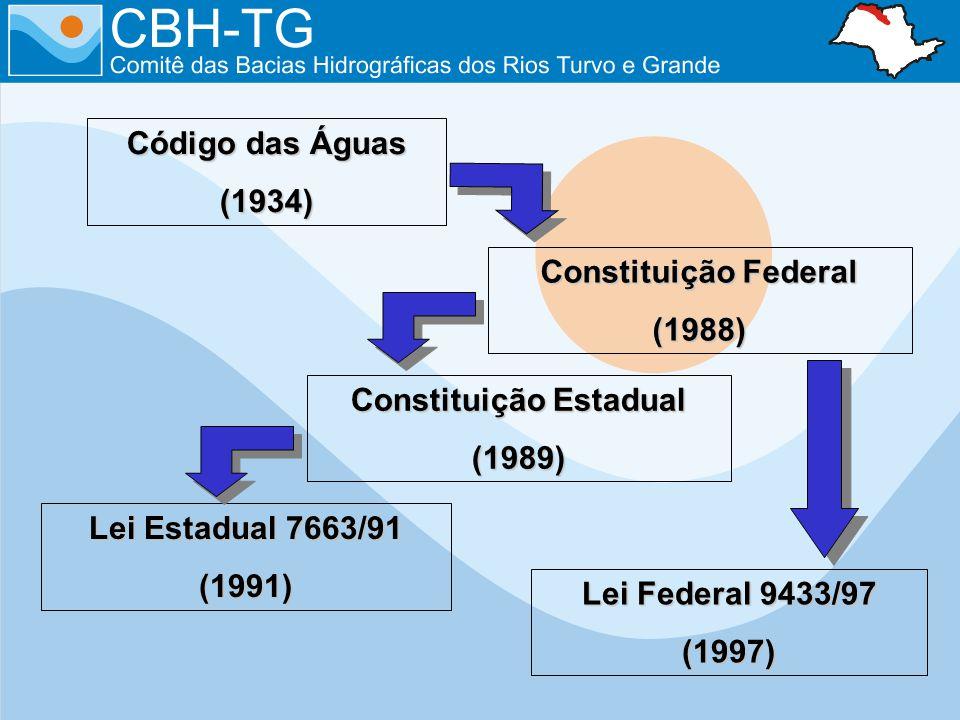 Código das Águas (1934) Constituição Estadual (1989) Lei Estadual 7663/91 (1991) Lei Federal 9433/97 (1997) Constituição Federal (1988)