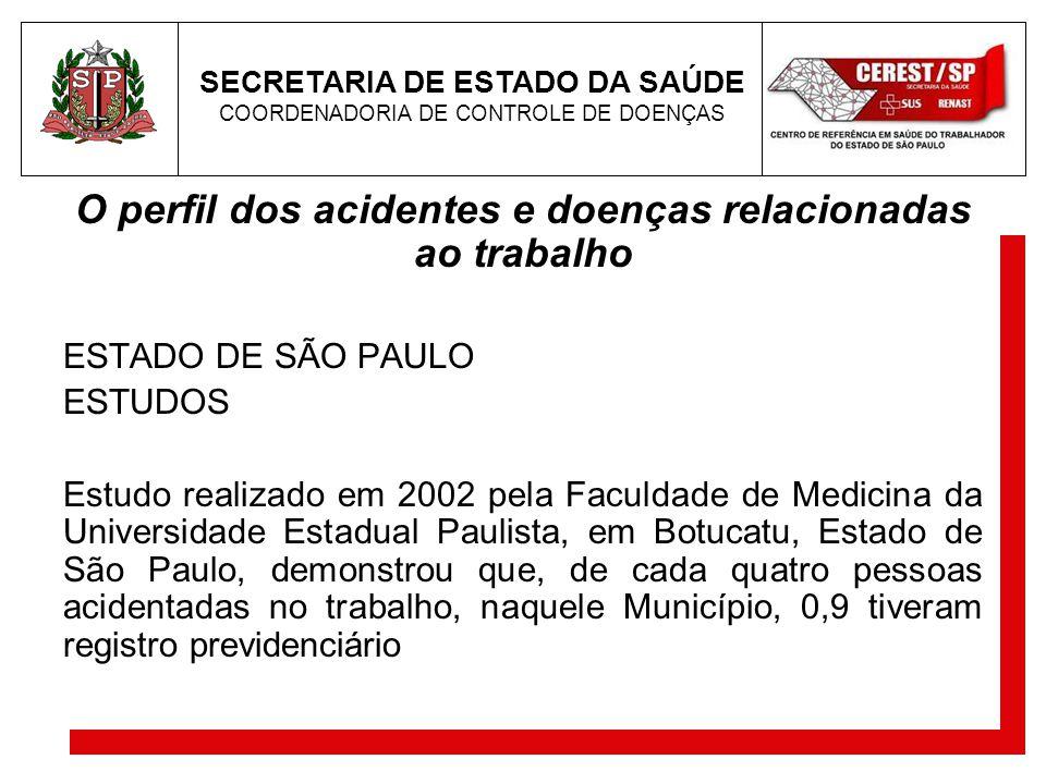 O perfil dos acidentes e doenças relacionadas ao trabalho ESTADO DE SÃO PAULO ESTUDOS Estudo realizado em 2002 pela Faculdade de Medicina da Universid