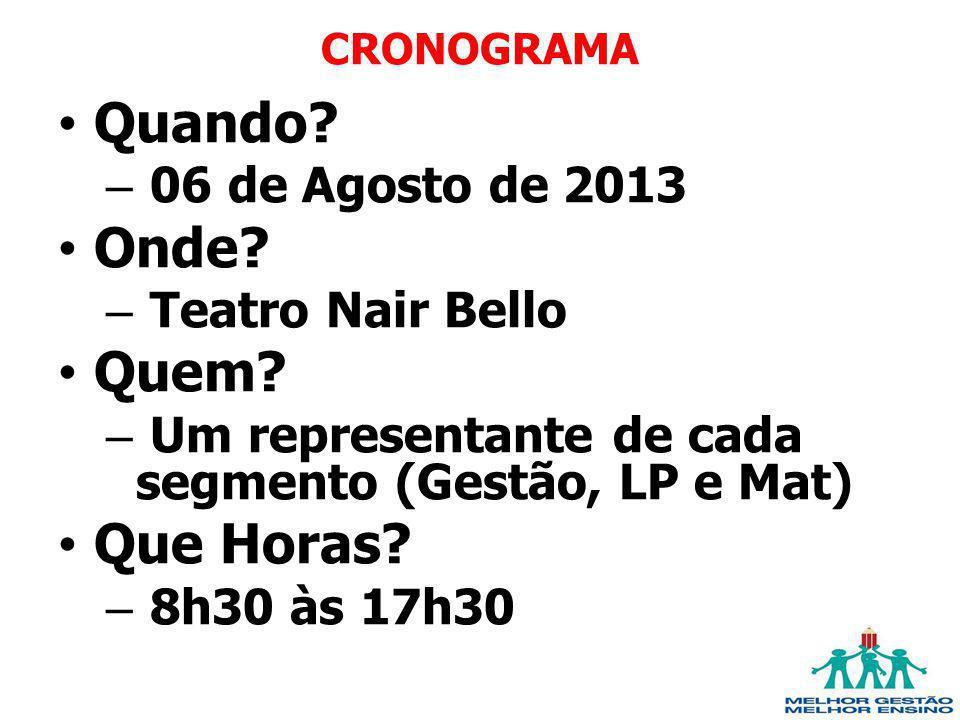 CRONOGRAMA Quando? – 06 de Agosto de 2013 Onde? – Teatro Nair Bello Quem? – Um representante de cada segmento (Gestão, LP e Mat) Que Horas? – 8h30 às