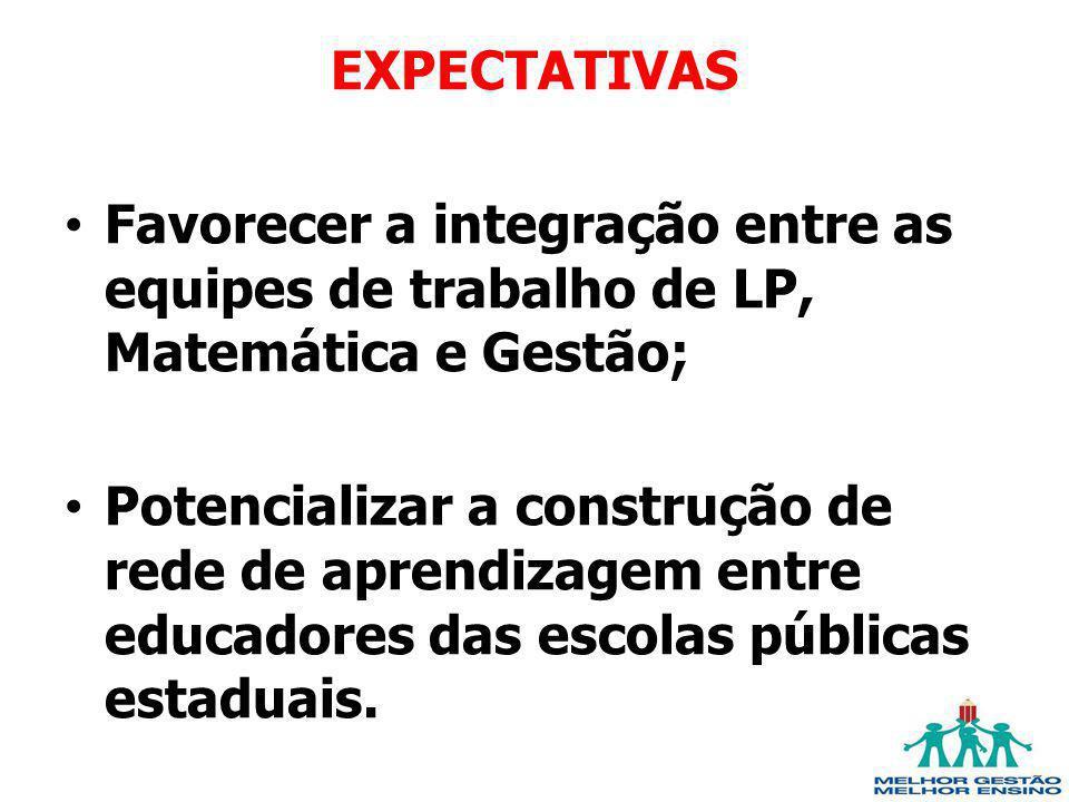 EXPECTATIVAS Favorecer a integração entre as equipes de trabalho de LP, Matemática e Gestão; Potencializar a construção de rede de aprendizagem entre