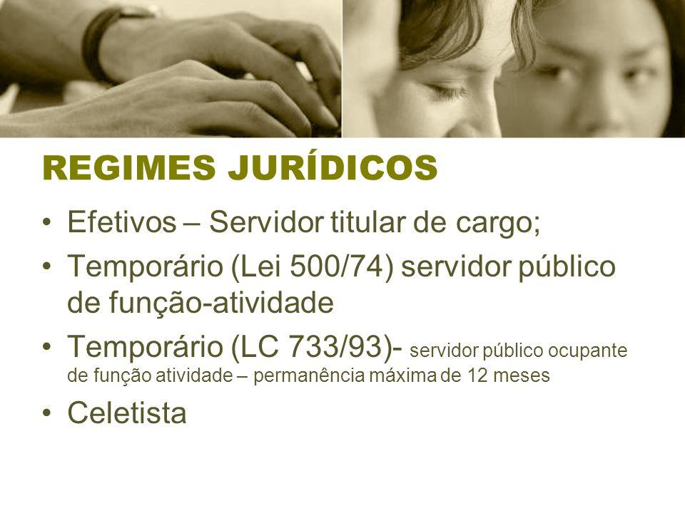 REGIMES JURÍDICOS Efetivos – Servidor titular de cargo; Temporário (Lei 500/74) servidor público de função-atividade Temporário (LC 733/93)- servidor