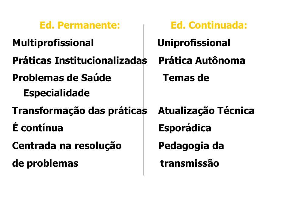 Ed.Permanente: Ed.