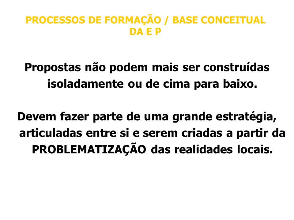 PROCESSOS DE FORMAÇÃO / BASE CONCEITUAL DA E P Propostas não podem mais ser construídas isoladamente ou de cima para baixo.