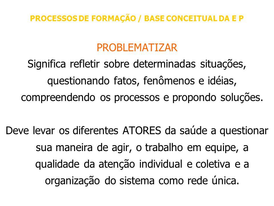 PROCESSOS DE FORMAÇÃO / BASE CONCEITUAL DA E P PROBLEMATIZAR Significa refletir sobre determinadas situações, questionando fatos, fenômenos e idéias, compreendendo os processos e propondo soluções.