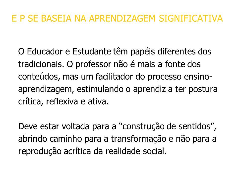 E P SE BASEIA NA APRENDIZAGEM SIGNIFICATIVA O Educador e Estudante têm papéis diferentes dos tradicionais.