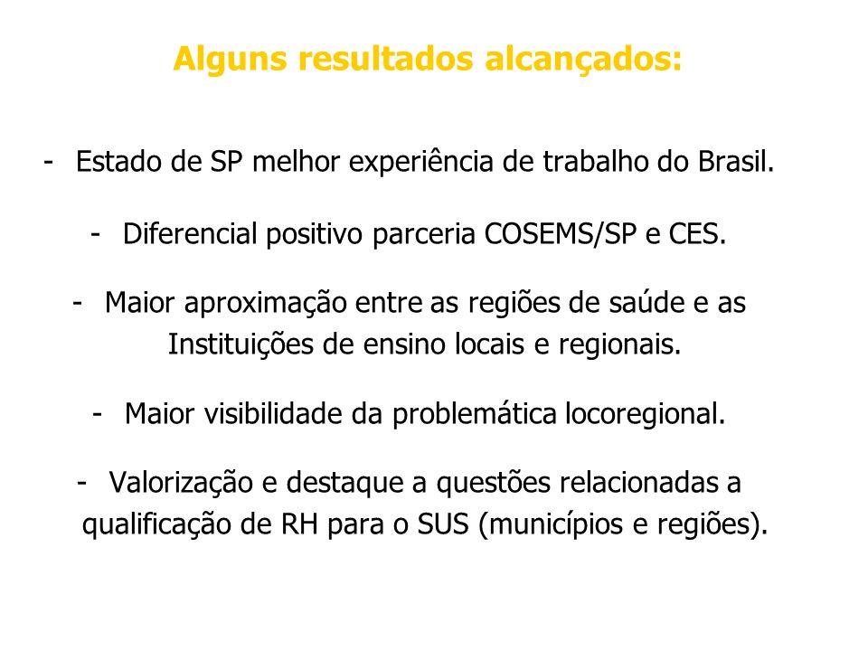 Alguns resultados alcançados: -Estado de SP melhor experiência de trabalho do Brasil.