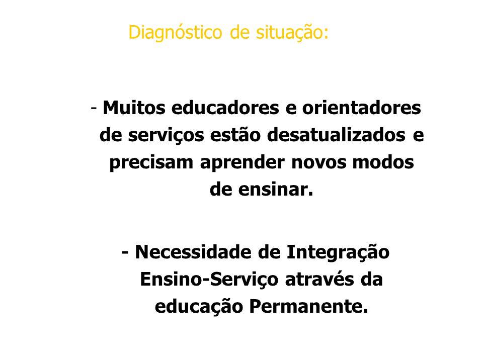 Diagnóstico de situação: -Muitos educadores e orientadores de serviços estão desatualizados e precisam aprender novos modos de ensinar.