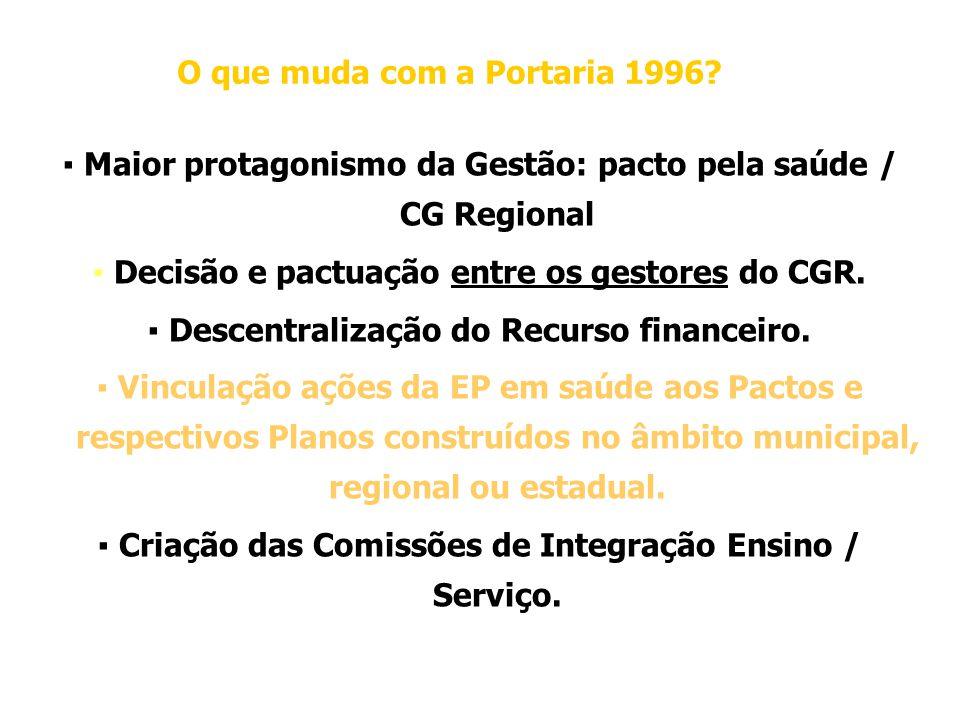 O que muda com a Portaria 1996.