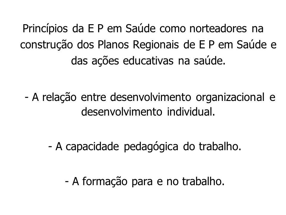 Princípios da E P em Saúde como norteadores na construção dos Planos Regionais de E P em Saúde e das ações educativas na saúde.
