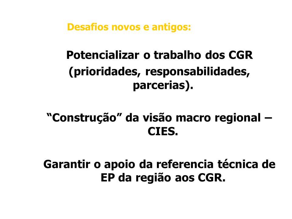Desafios novos e antigos: Potencializar o trabalho dos CGR (prioridades, responsabilidades, parcerias).