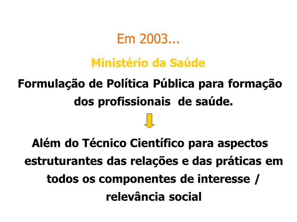 Em 2003...