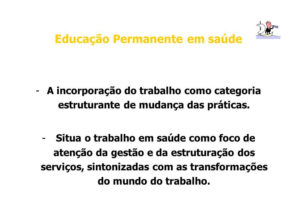 Educação Permanente em saúde -A incorporação do trabalho como categoria estruturante de mudança das práticas.