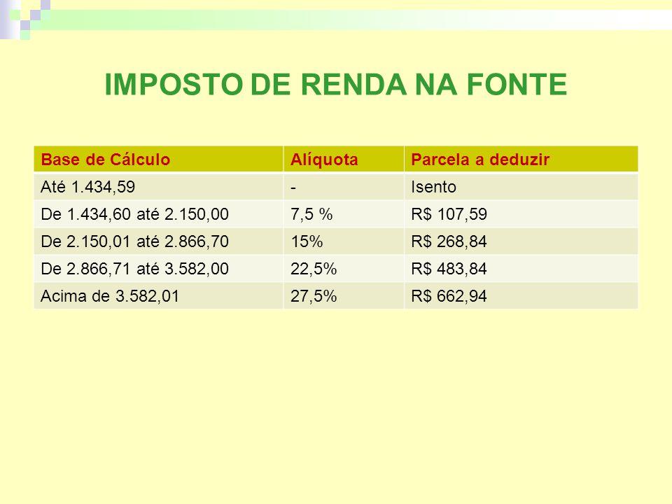 IMPOSTO DE RENDA NA FONTE Base de CálculoAlíquotaParcela a deduzir Até 1.434,59-Isento De 1.434,60 até 2.150,007,5 %R$ 107,59 De 2.150,01 até 2.866,7015%R$ 268,84 De 2.866,71 até 3.582,0022,5%R$ 483,84 Acima de 3.582,0127,5%R$ 662,94
