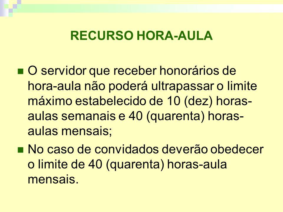 RECURSO HORA-AULA O servidor que receber honorários de hora-aula não poderá ultrapassar o limite máximo estabelecido de 10 (dez) horas- aulas semanais e 40 (quarenta) horas- aulas mensais; No caso de convidados deverão obedecer o limite de 40 (quarenta) horas-aula mensais.