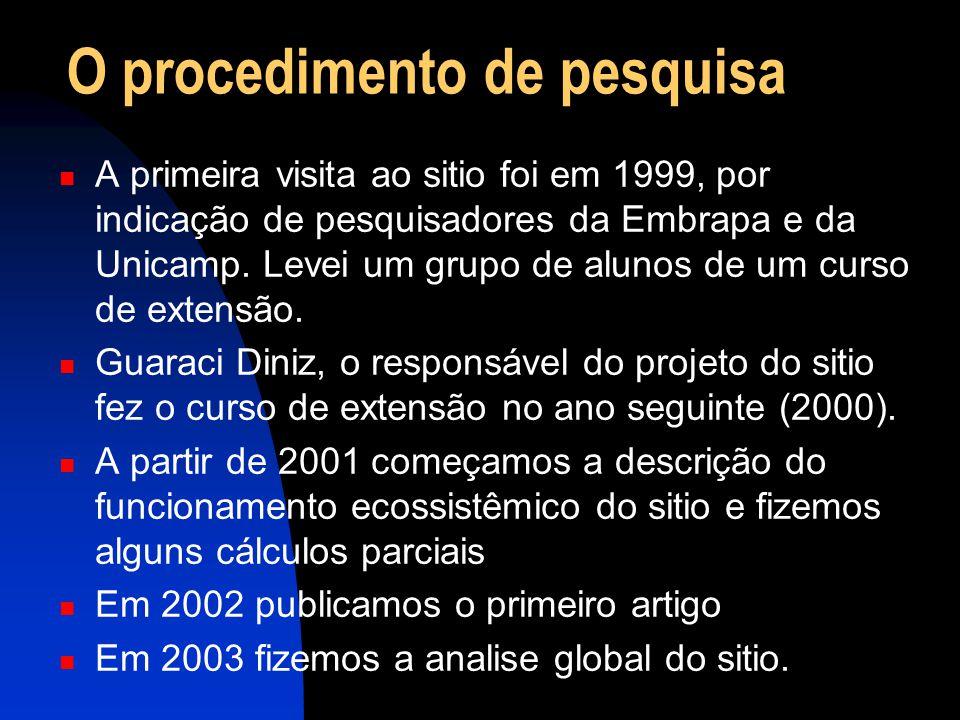 O procedimento de pesquisa A primeira visita ao sitio foi em 1999, por indicação de pesquisadores da Embrapa e da Unicamp. Levei um grupo de alunos de