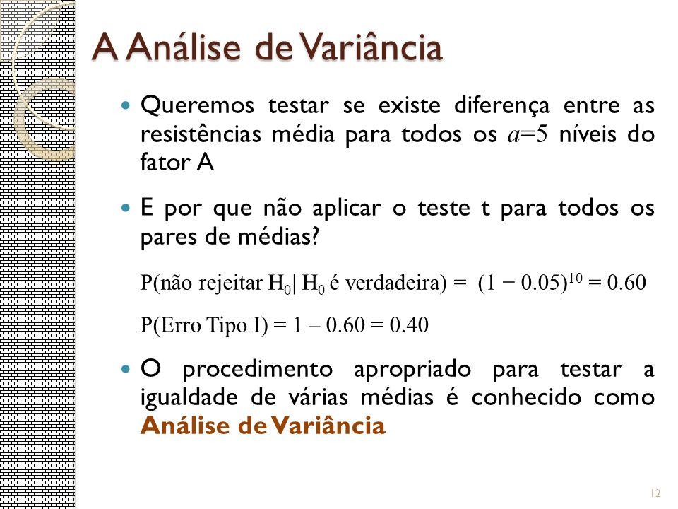 A Análise de Variância Queremos testar se existe diferença entre as resistências média para todos os a=5 níveis do fator A E por que não aplicar o tes