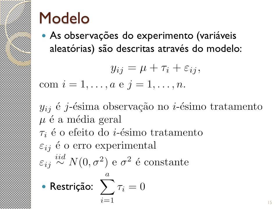 Modelo As observações do experimento (variáveis aleatórias) são descritas através do modelo: Restrição: 15