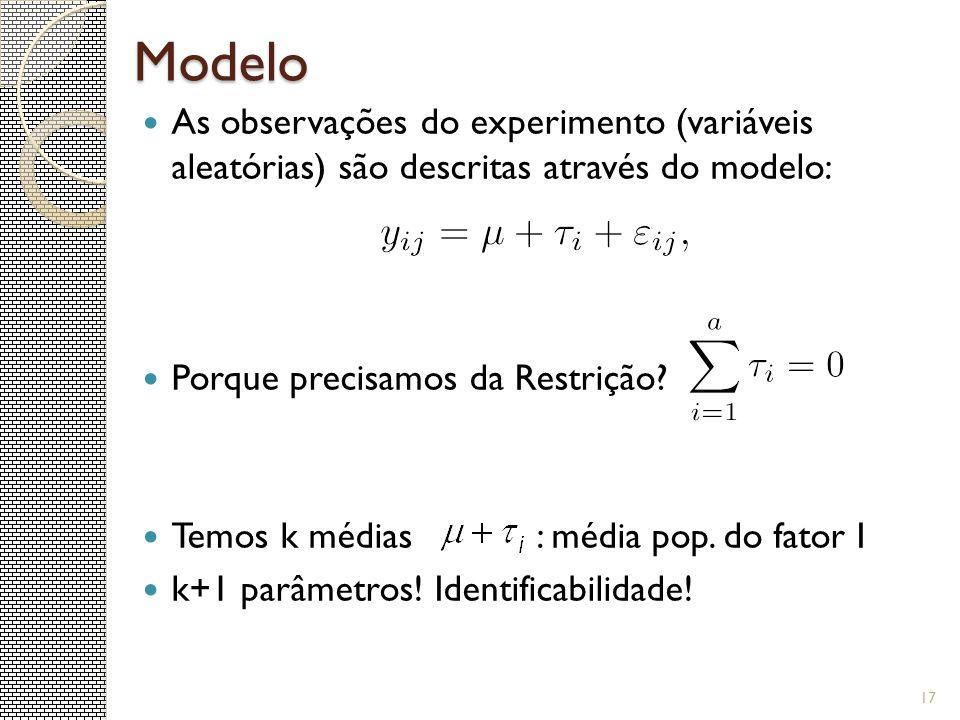 Modelo As observações do experimento (variáveis aleatórias) são descritas através do modelo: Porque precisamos da Restrição? Temos k médias : média po